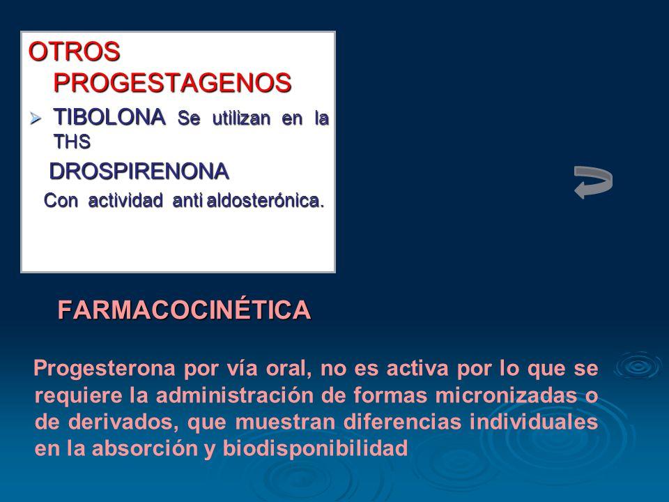 OTROS PROGESTAGENOS TIBOLONA Se utilizan en la THS TIBOLONA Se utilizan en la THS DROSPIRENONA DROSPIRENONA Con actividad anti aldosterónica. Con acti