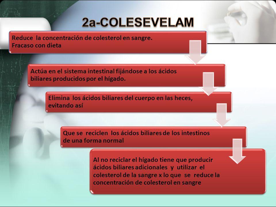 INHIBIDORES DE COLESEVELAM/ EZETIMIBA AVASIMIVA Reducen los niveles de LDL c Pueden administrarse con estatinas., ABSORCION DE COLESTEROL Actúan en el