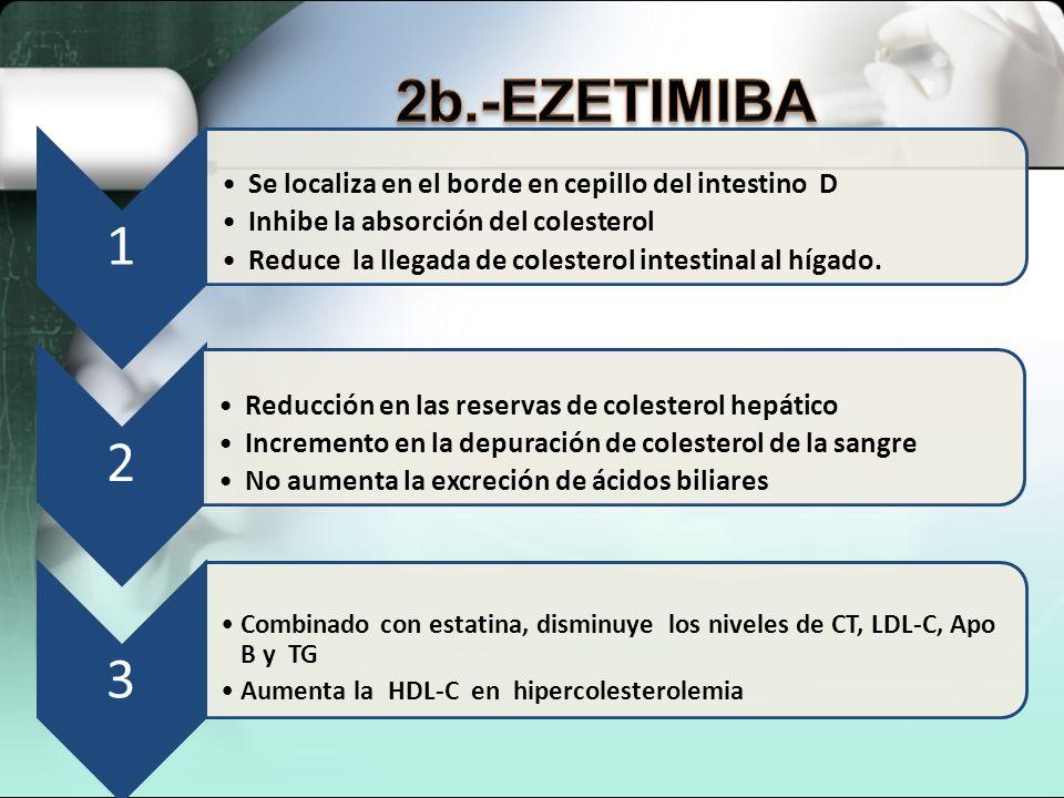 Hipercolesterolemia primaria aislada Intolerancia o contraindicacion a las estatinas Cuando no se controla de forma adecuada a los pacientes tratados