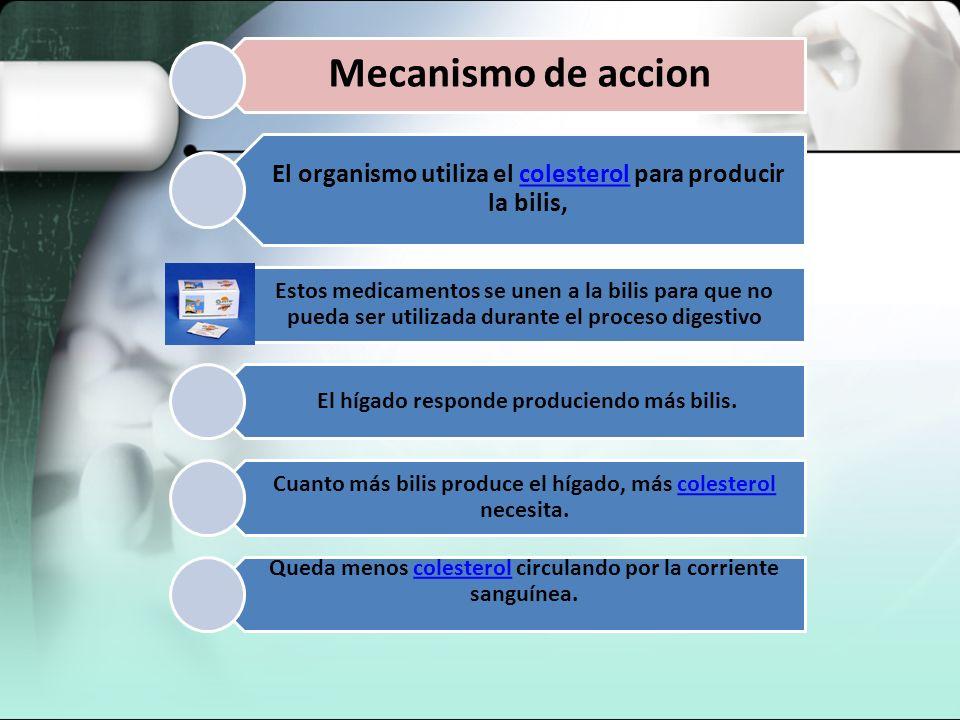 3.-SECUESTRANTES DE ACIDOS BILIARES RESINAS DE INTERCAMBIO IONICO 3.-SECUESTRANTES DE ACIDOS BILIARES RESINAS DE INTERCAMBIO IONICO COLESTIRAMINA COLE