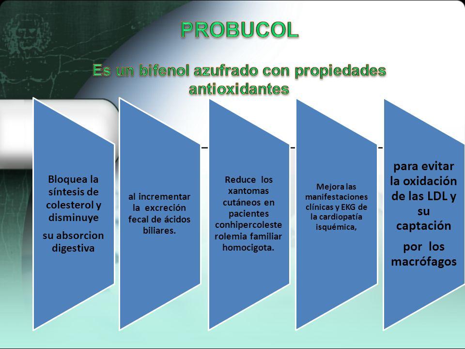Hierro Tiazid Furosemid a Acido fólico Digoxin INTERACCIONES Con disminución de la absorción ASA Anticoag ulante s orales Tetracicli n Tiroxi na Estat