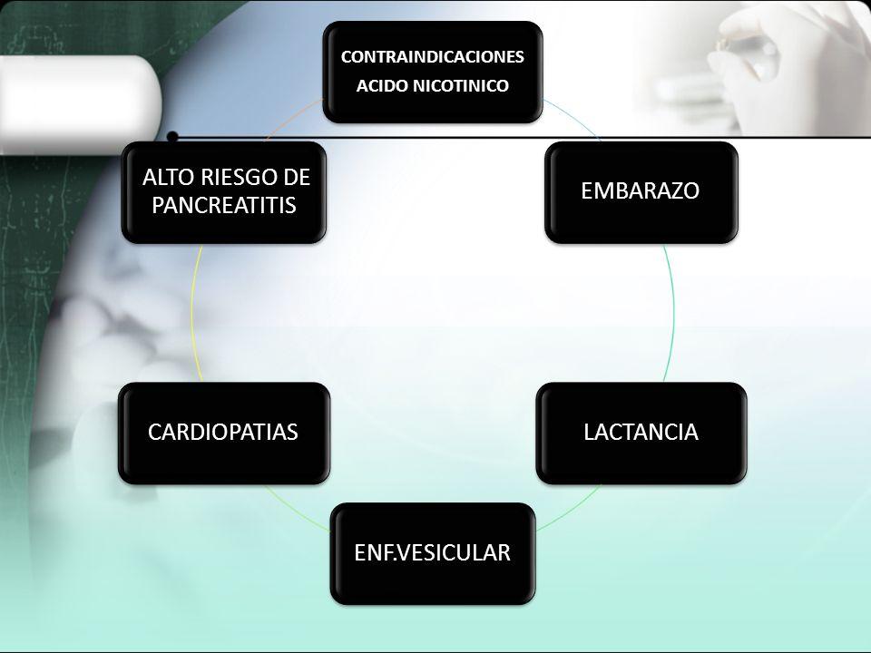REACCIONES ADVERSAS /AC NICOTINICO Hiperemia y prurito en cara y tórax Exantemas Hiperpigmentacion Taquicardia y fibrilación Enfermedad de la vesícula