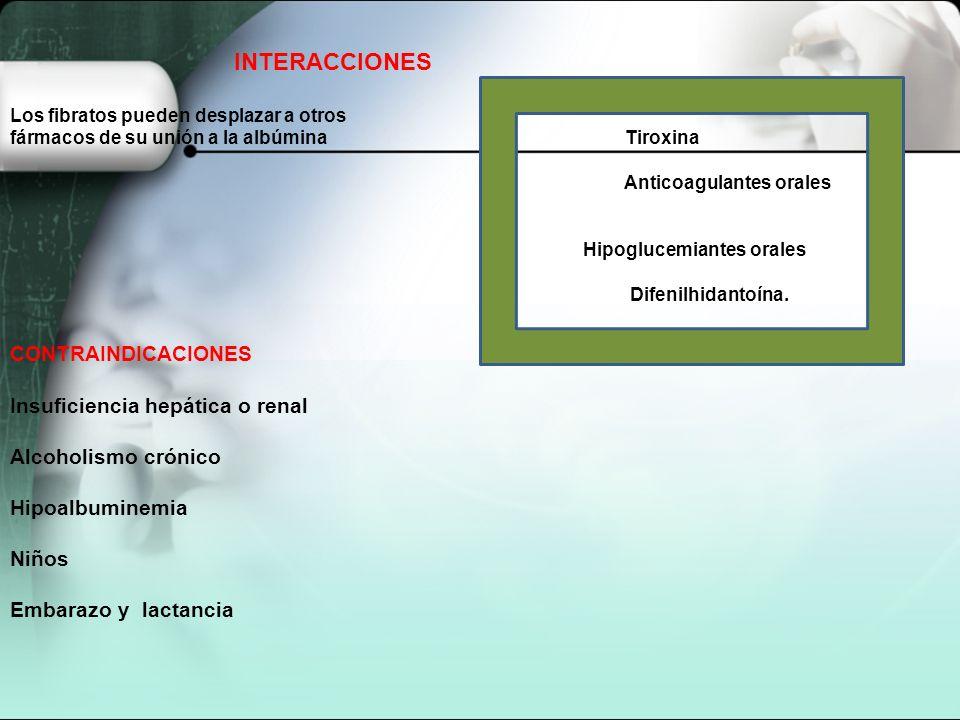 REACCIONES ADVERSAS/ FIBRATOS Cutáneas: Prurito, Exantema, Urticaria Alopecia. Neurológicas: Cefalea Inestabilidad Visión borrosa Fatiga Aumento apeti