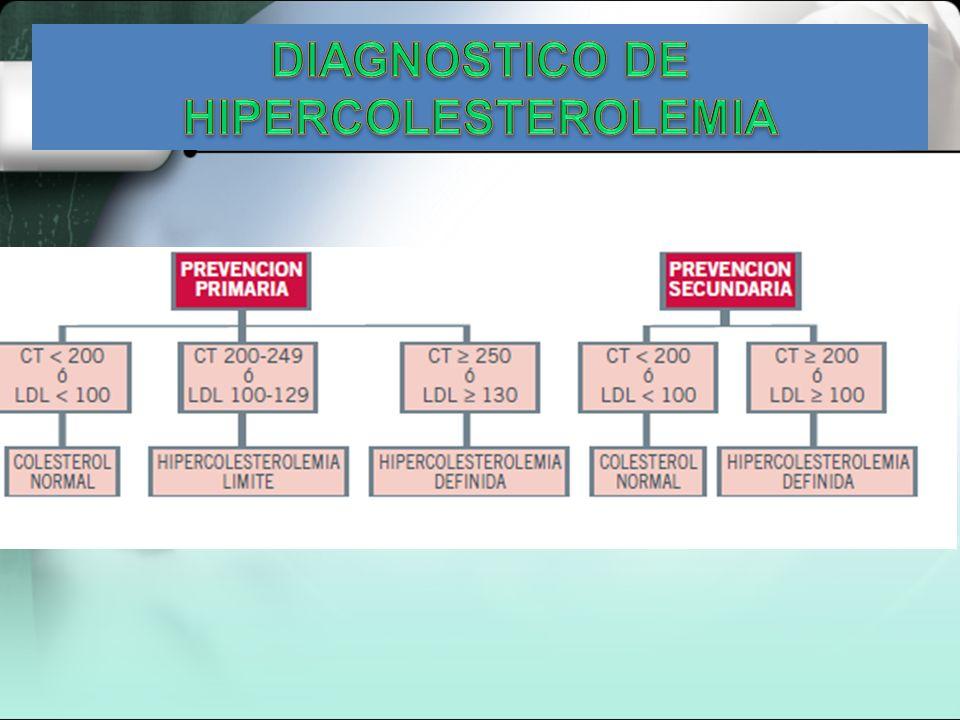 TRATAMIENTO COMBINADO Estatinas + Resinas: si los TG son normales y el LDL persiste elevado.