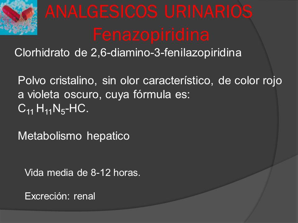 INDICACIONES Acidificante/ analgésico Auxiliar en el tratamiento de ITU: pielonefritis, uretritis.