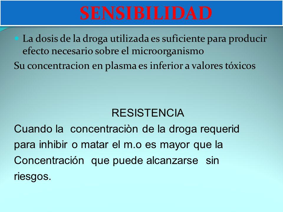 SENSIBILIDAD La dosis de la droga utilizada es suficiente para producir efecto necesario sobre el microorganismo Su concentracion en plasma es inferio