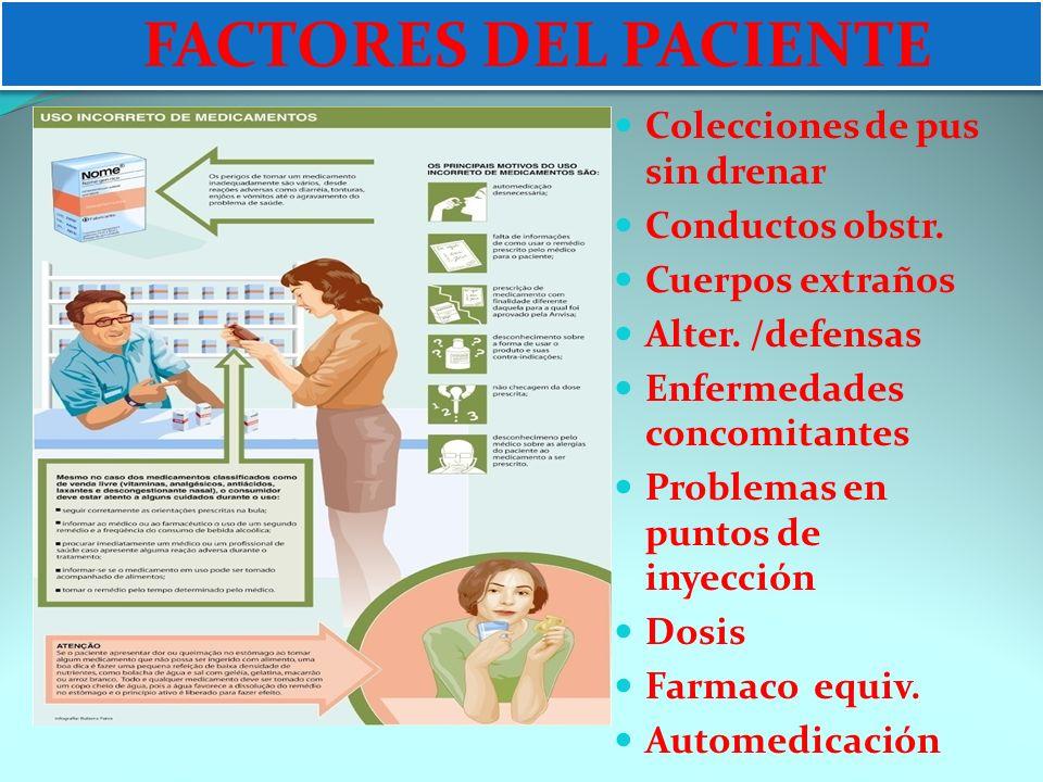 Factores del Paciente Colecciones de pus sin drenar Conductos obstr. Cuerpos extraños Alter. /defensas Enfermedades concomitantes Problemas en puntos