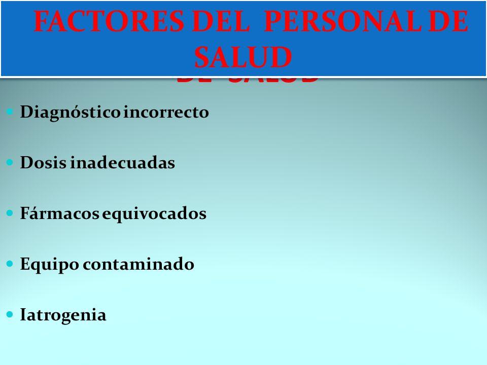 FACTORES DEL PERSONAL DE SALUD Diagnóstico incorrecto Dosis inadecuadas Fármacos equivocados Equipo contaminado Iatrogenia FACTORES DEL PERSONAL DE SALUD