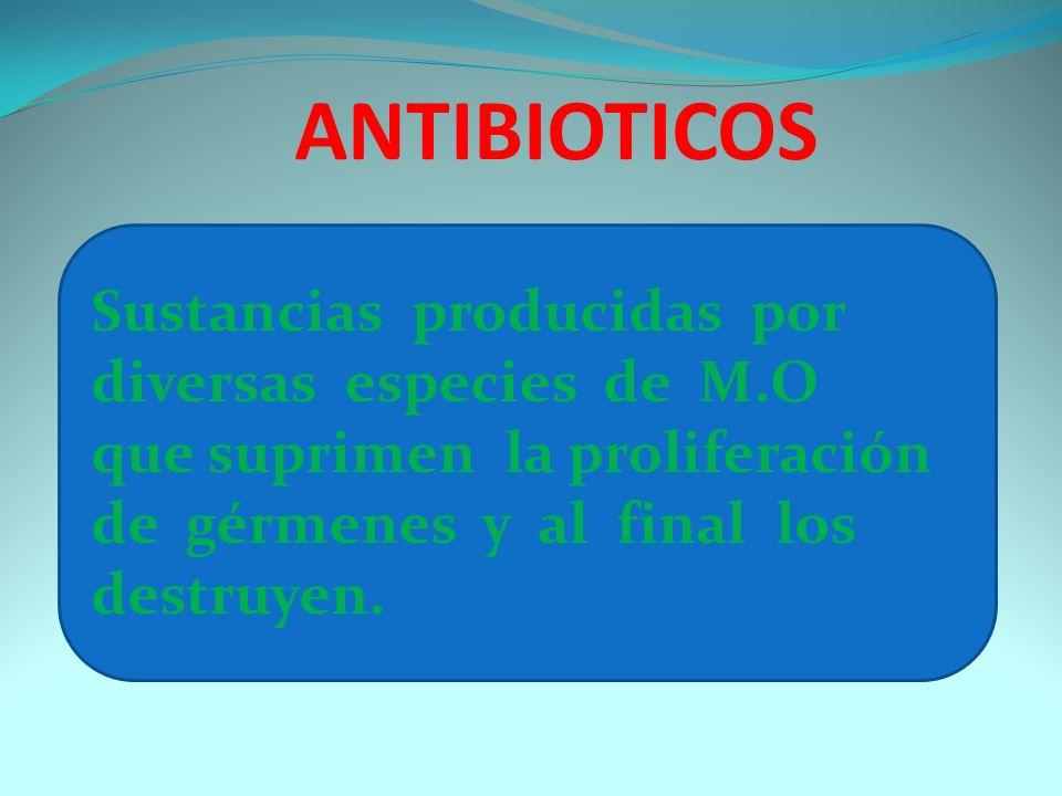 Sulfonamidas Clindamicina Cloranfenicol Macrólidos Nitrofurantoina Tetraciclinas Novobiocina FARMACOS BACTERIOSTATICOS