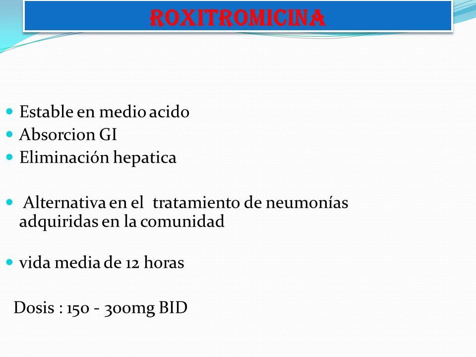 Estable en medio acido Absorcion GI Eliminación hepatica Alternativa en el tratamiento de neumonías adquiridas en la comunidad vida media de 12 horas
