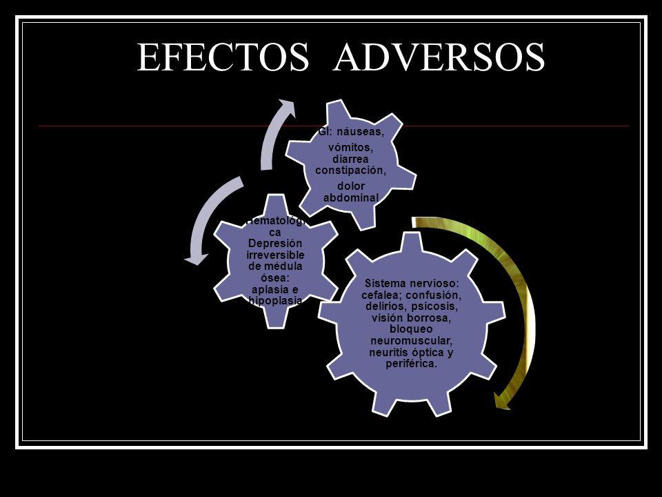 EFECTOS ADVERSOS Sistema nervioso: cefalea; confusión, delirios, psicosis, visión borrosa, bloqueo neuromuscular, neuritis óptica y periférica. Hemato