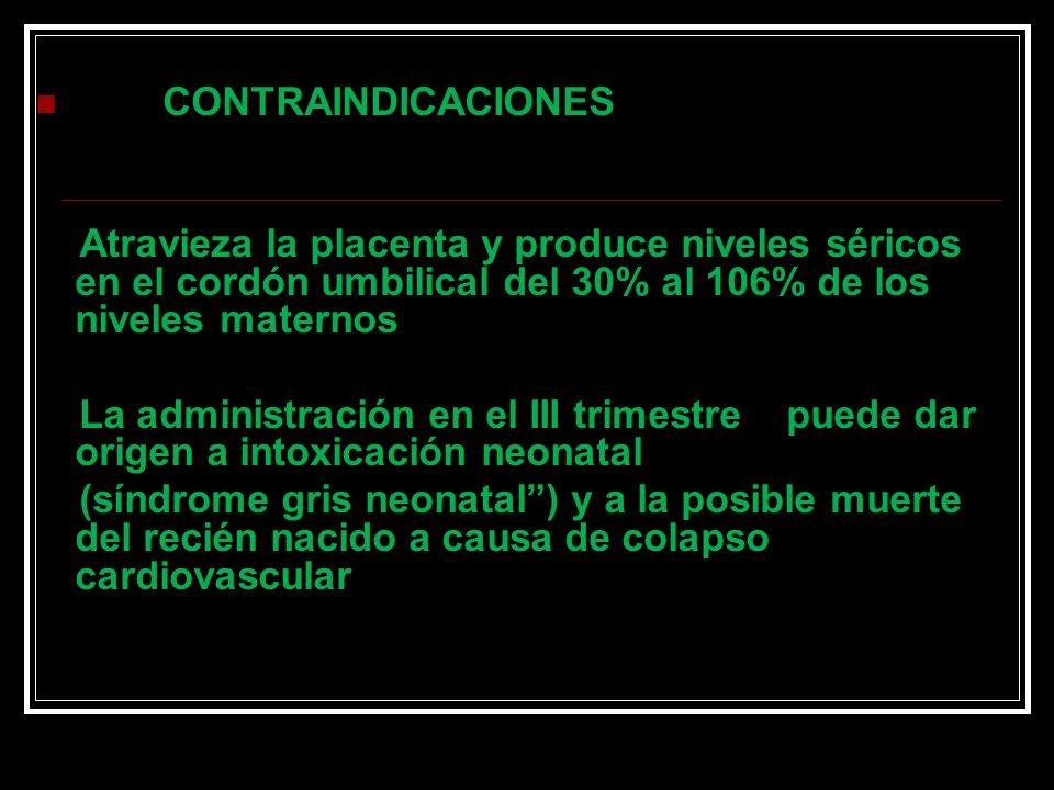 CONTRAINDICACIONES Atravieza la placenta y produce niveles séricos en el cordón umbilical del 30% al 106% de los niveles maternos La administración en
