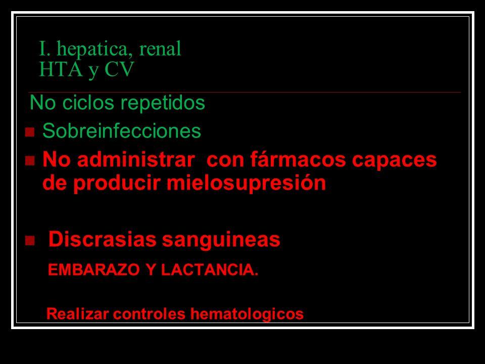 I. hepatica, renal HTA y CV No ciclos repetidos Sobreinfecciones No administrar con fármacos capaces de producir mielosupresión Discrasias sanguineas