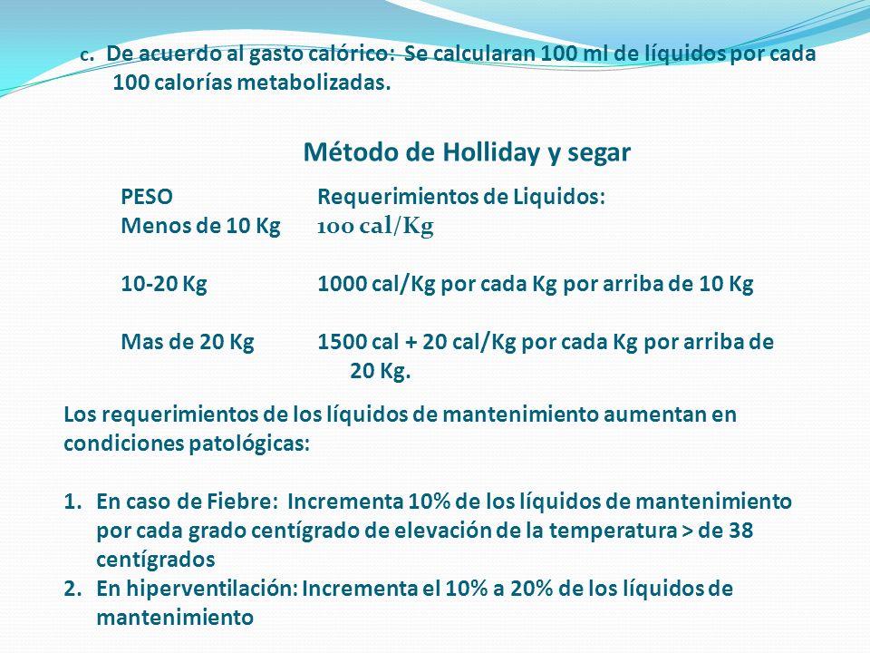 Método de Holliday y segar c. De acuerdo al gasto calórico: Se calcularan 100 ml de líquidos por cada 100 calorías metabolizadas. PESO Menos de 10 Kg