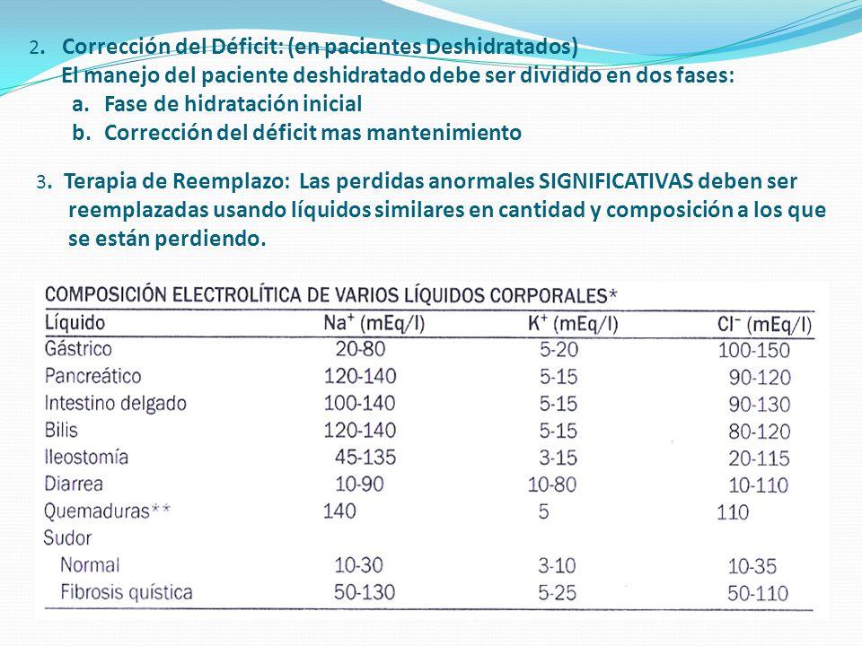 2. Corrección del Déficit: (en pacientes Deshidratados) El manejo del paciente deshidratado debe ser dividido en dos fases: a.Fase de hidratación inic