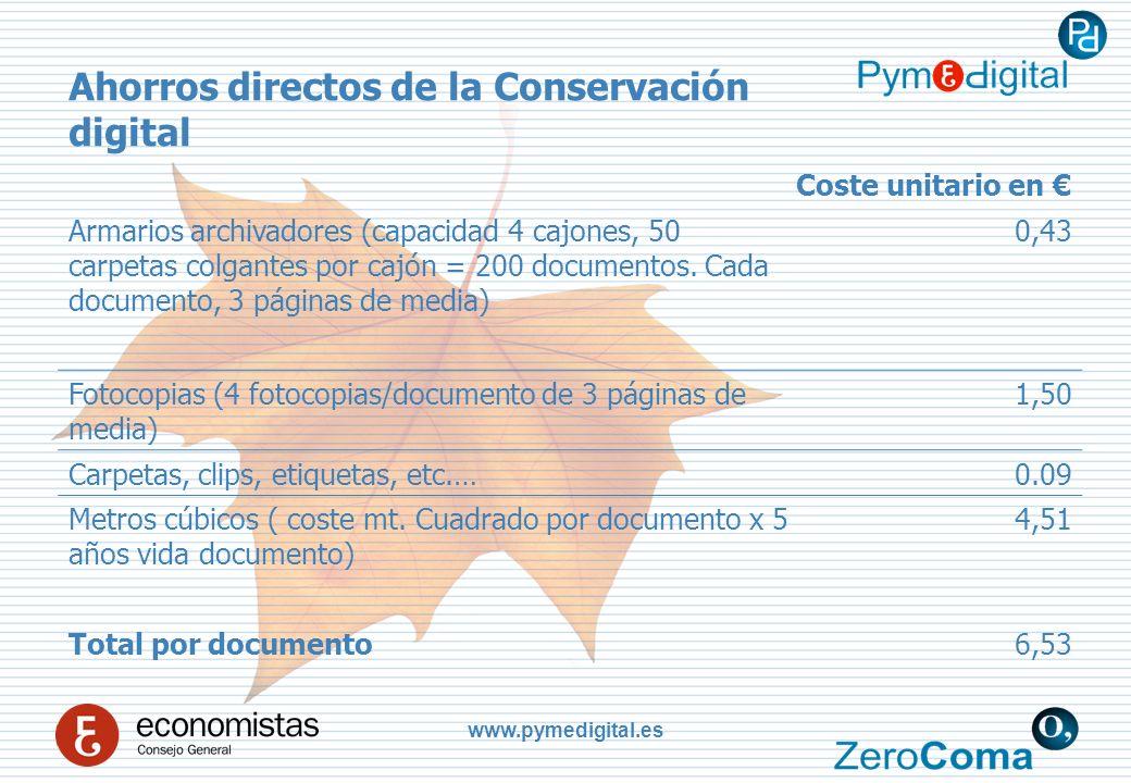 www.pymedigital.es Ahorros directos de la Conservación digital Coste unitario en Armarios archivadores (capacidad 4 cajones, 50 carpetas colgantes por cajón = 200 documentos.