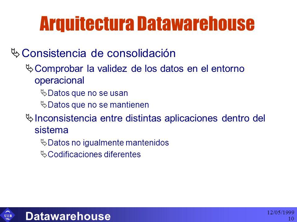 U I B 12/05/1999 Datawarehouse 10 Arquitectura Datawarehouse Consistencia de consolidación Comprobar la validez de los datos en el entorno operacional Datos que no se usan Datos que no se mantienen Inconsistencia entre distintas aplicaciones dentro del sistema Datos no igualmente mantenidos Codificaciones diferentes