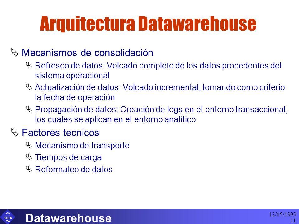 U I B 12/05/1999 Datawarehouse 11 Arquitectura Datawarehouse Mecanismos de consolidación Refresco de datos: Volcado completo de los datos procedentes del sistema operacional Actualización de datos: Volcado incremental, tomando como criterio la fecha de operación Propagación de datos: Creación de logs en el entorno transaccional, los cuales se aplican en el entorno analítico Factores tecnicos Mecanismo de transporte Tiempos de carga Reformateo de datos