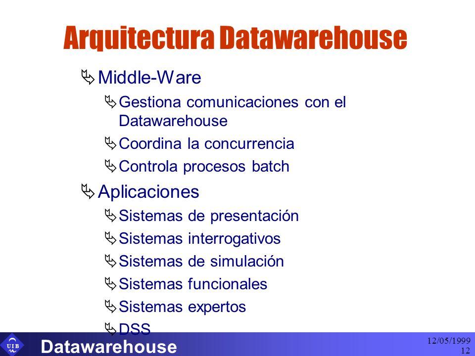 U I B 12/05/1999 Datawarehouse 12 Arquitectura Datawarehouse Middle-Ware Gestiona comunicaciones con el Datawarehouse Coordina la concurrencia Control