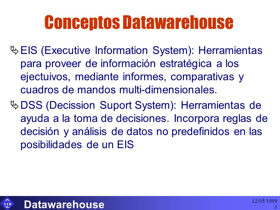 U I B 12/05/1999 Datawarehouse 14 BBDD OLAP La relación entre tablas relaciones y tablas de hechos y dimensiones, se lleva a cabo mediante un Diccionario de Datos, el cual define cada elemento del negocio en base a las tablas y campos físicos Tipos de BBDD BBDD Relacional BBDD Multidimensional BBDD Híbrida BBDD OLAP (BBDD Relacional con funcionalidad OLAP)