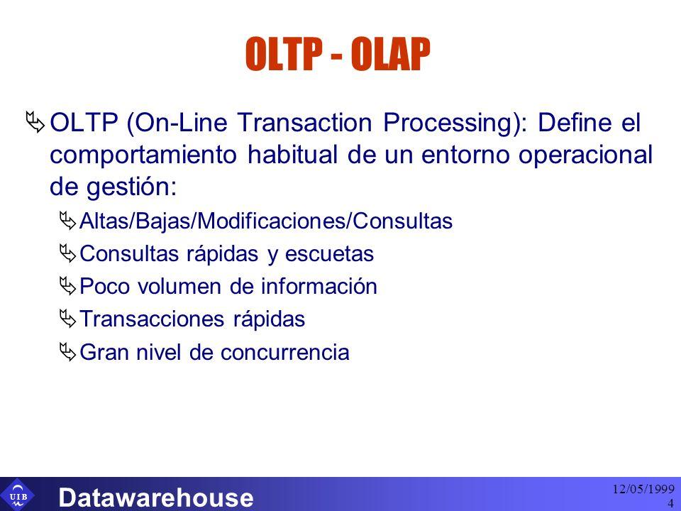 U I B 12/05/1999 Datawarehouse 5 OLTP-OLAP OLAP: On-Line Analytical Process: Define el comportamiento de un sistema de análisis de datos y elaboración de información: Sólo Consulta Consultas pesadas y no predecibles Gran volumen de información histórica Operaciones lentas
