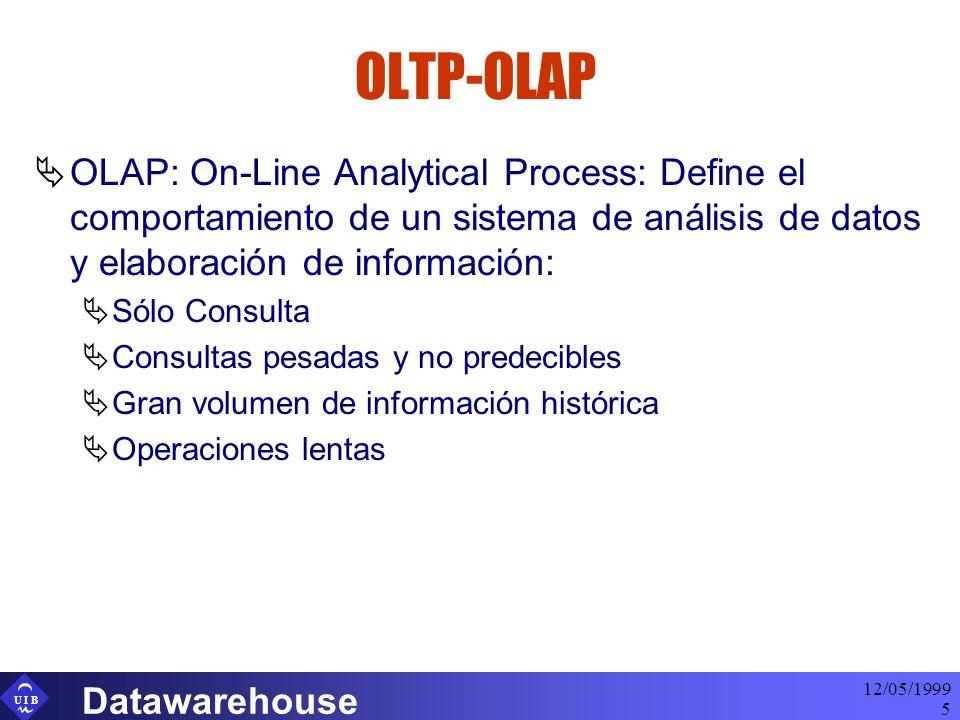 U I B 12/05/1999 Datawarehouse 5 OLTP-OLAP OLAP: On-Line Analytical Process: Define el comportamiento de un sistema de análisis de datos y elaboración