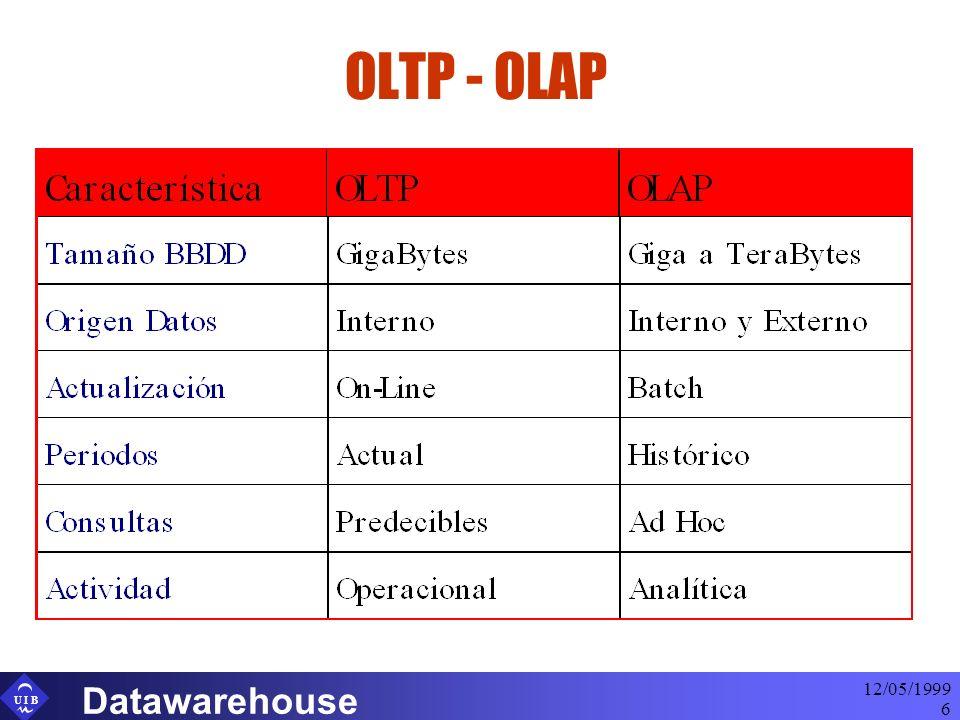 U I B 12/05/1999 Datawarehouse 6 OLTP - OLAP