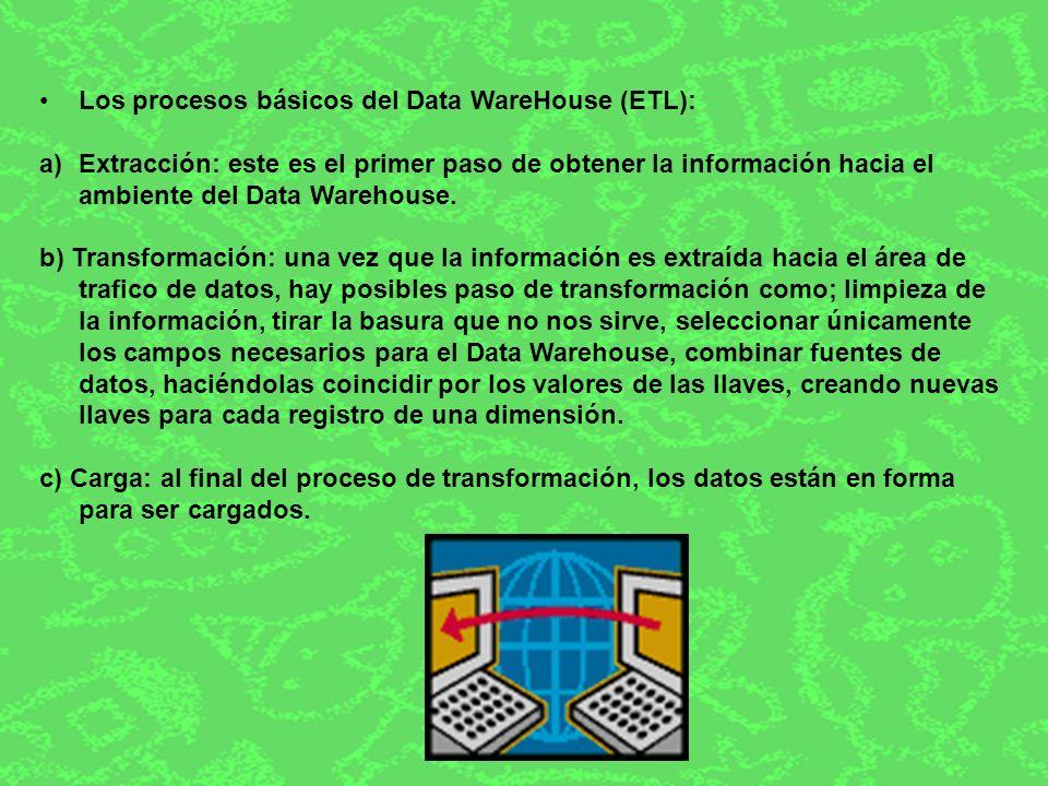 Los procesos básicos del Data WareHouse (ETL): a)Extracción: este es el primer paso de obtener la información hacia el ambiente del Data Warehouse.