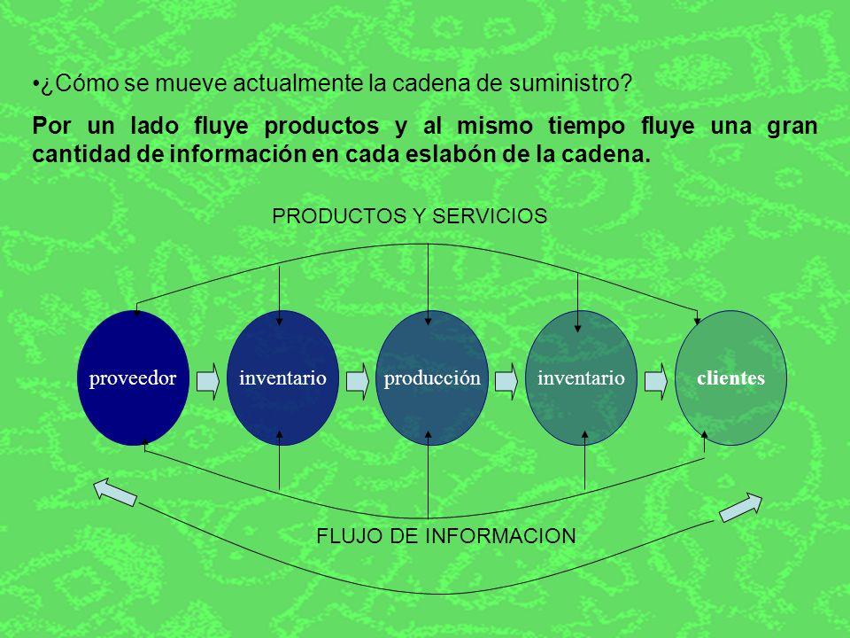 Entorno de la empresa actual.Globalización de los mercados.