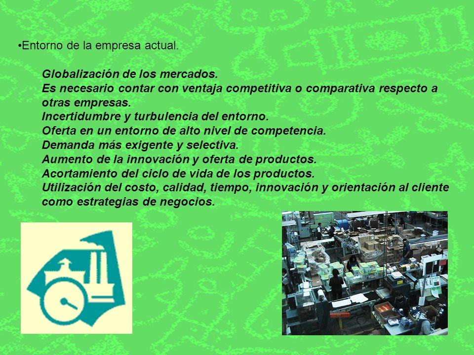 Entorno de la empresa actual. Globalización de los mercados.