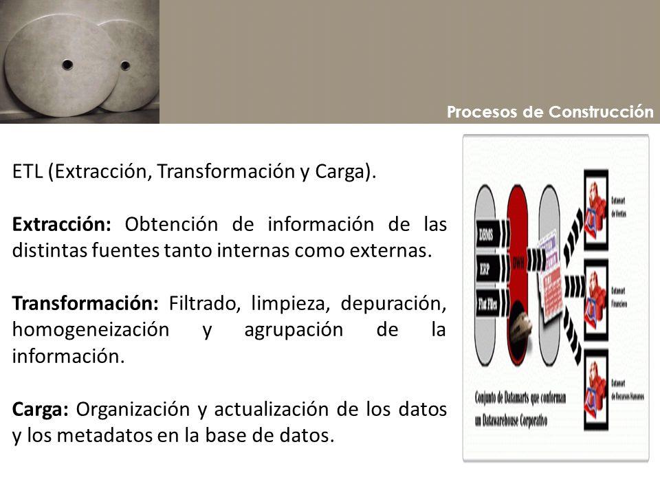 Procesos de Construcción ETL (Extracción, Transformación y Carga). Extracción: Obtención de información de las distintas fuentes tanto internas como e