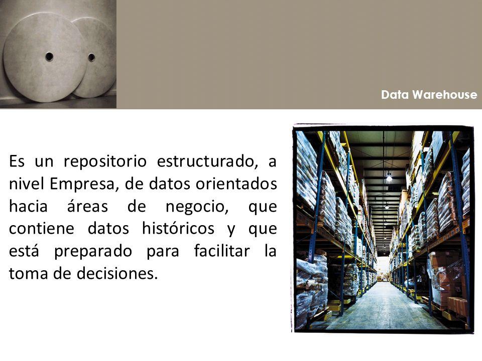 Data Warehouse Es un repositorio estructurado, a nivel Empresa, de datos orientados hacia áreas de negocio, que contiene datos históricos y que está p