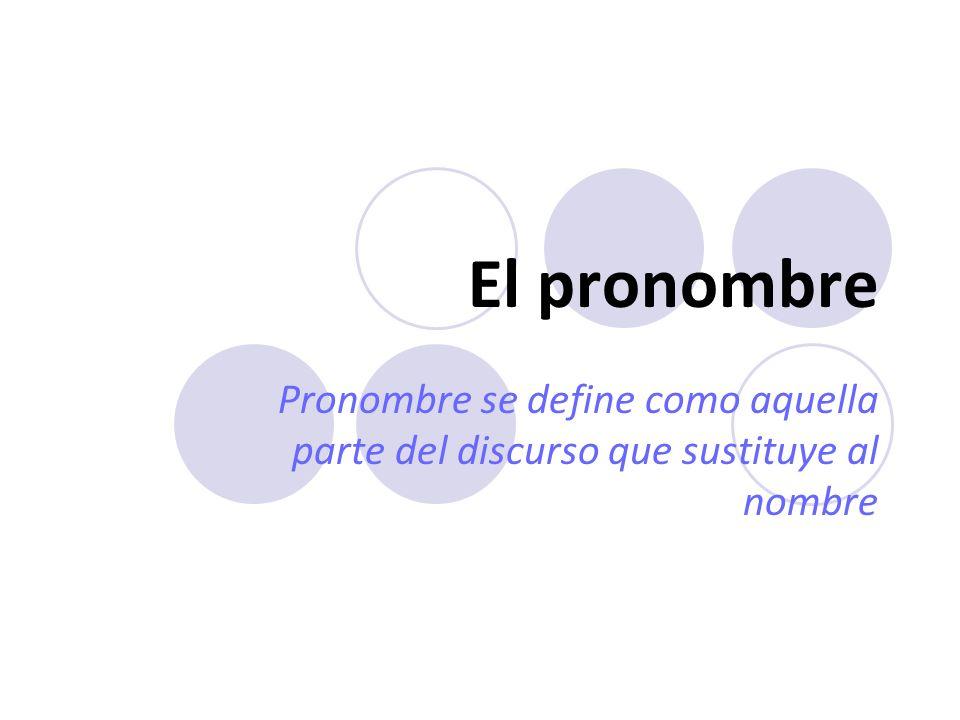 El pronombre Pronombre se define como aquella parte del discurso que sustituye al nombre