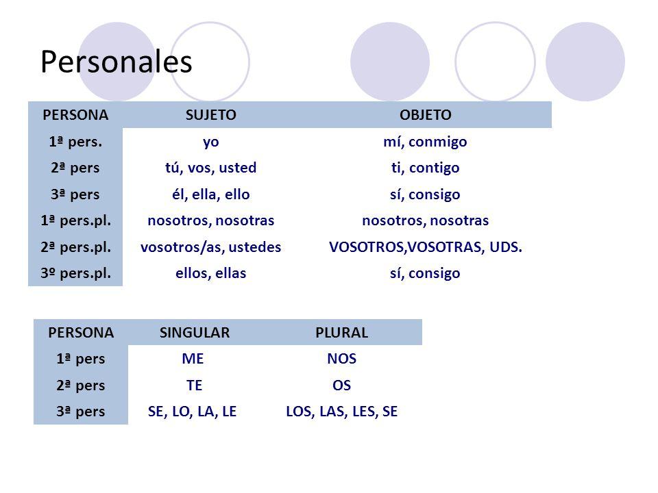 Pronombres recíprocos Expresan la reciprocidad de la acción verbal hacia un sujeto plural o múltiple, o se produce a la vez entre dos o más individuos que la ejercen los unos sobre los otros.