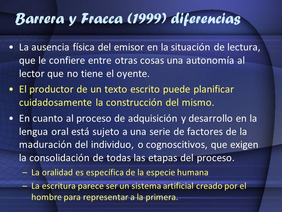 Barrera y Fracca (1999) diferencias La ausencia física del emisor en la situación de lectura, que le confiere entre otras cosas una autonomía al lecto