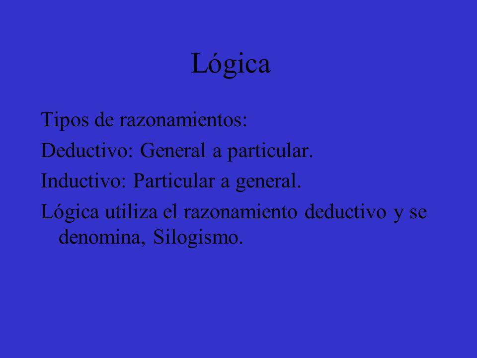 Lógica Tipos de razonamientos: Deductivo: General a particular. Inductivo: Particular a general. Lógica utiliza el razonamiento deductivo y se denomin