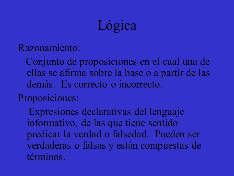 Lógica Razonamiento: Conjunto de proposiciones en el cual una de ellas se afirma sobre la base o a partir de las demás. Es correcto o incorrecto. Prop