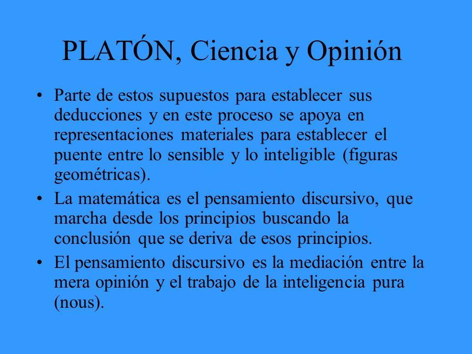 PLATÓN, Ciencia y Opinión Parte de estos supuestos para establecer sus deducciones y en este proceso se apoya en representaciones materiales para esta