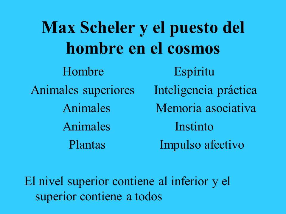 Max Scheler y el puesto del hombre en el cosmos Hombre Espíritu Animales superiores Inteligencia práctica Animales Memoria asociativa Animales Instinto Plantas Impulso afectivo El nivel superior contiene al inferior y el superior contiene a todos