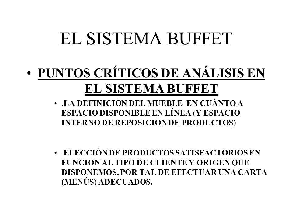 EL SISTEMA BUFFET.CONTROL DE MERMAS (SOBRANTES), MANTENIENDO UN GRADO DE SATISFACCIÓN ALTO HASTA EL FINAL DEL SERVICIO..REALIZAR LOS ESCANDALLOS DE PRODUCTO EN RACIONES DE A 10 PAX, POR TAL DE AGILIZAR LA TAREA DE CONTROL DE COSTES EN BUFFET