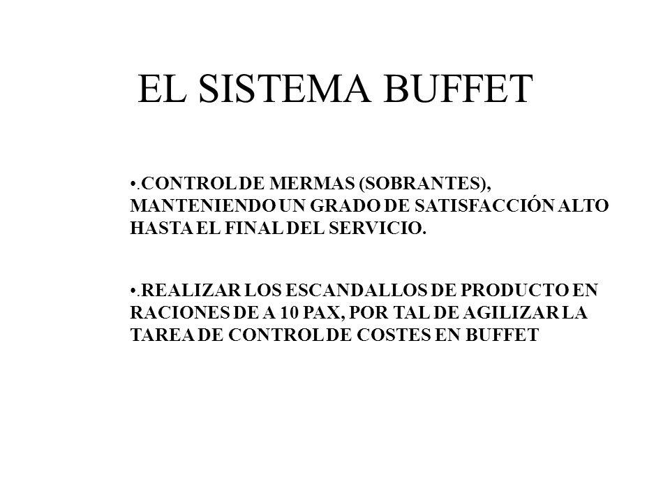 EL SISTEMA BUFFET.CONTROL DE MERMAS (SOBRANTES), MANTENIENDO UN GRADO DE SATISFACCIÓN ALTO HASTA EL FINAL DEL SERVICIO..REALIZAR LOS ESCANDALLOS DE PR