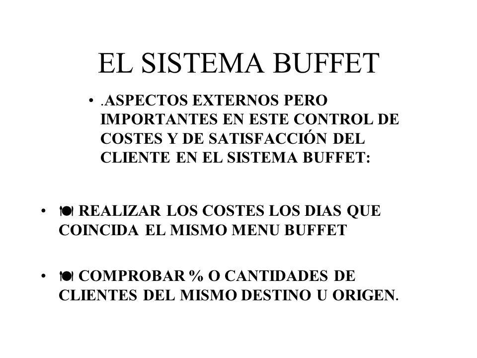 EL SISTEMA BUFFET.ASPECTOS EXTERNOS PERO IMPORTANTES EN ESTE CONTROL DE COSTES Y DE SATISFACCIÓN DEL CLIENTE EN EL SISTEMA BUFFET: REALIZAR LOS COSTES