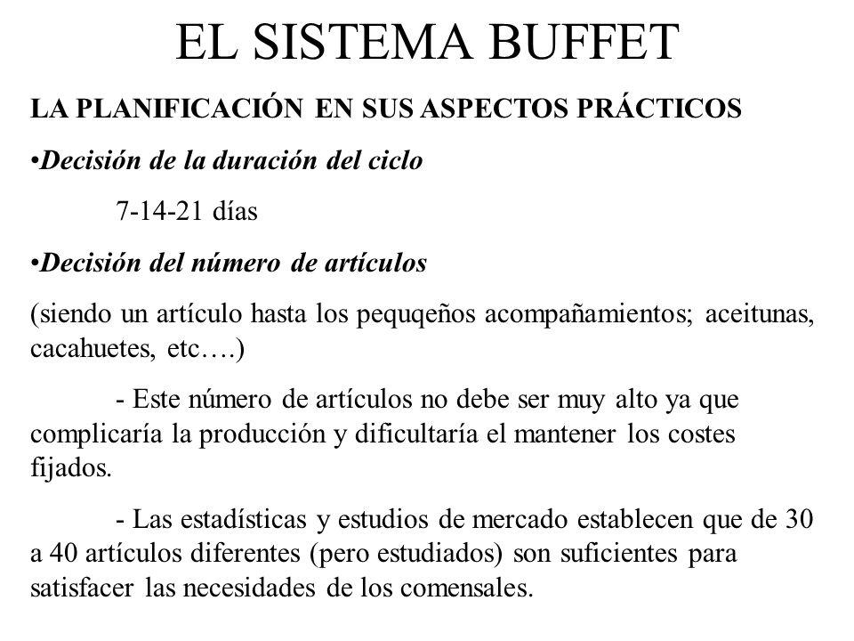 EL SISTEMA BUFFET Decisión de frío-caliente De estos 25-30 artículos ¿Qué % será frio y cuál caliente.