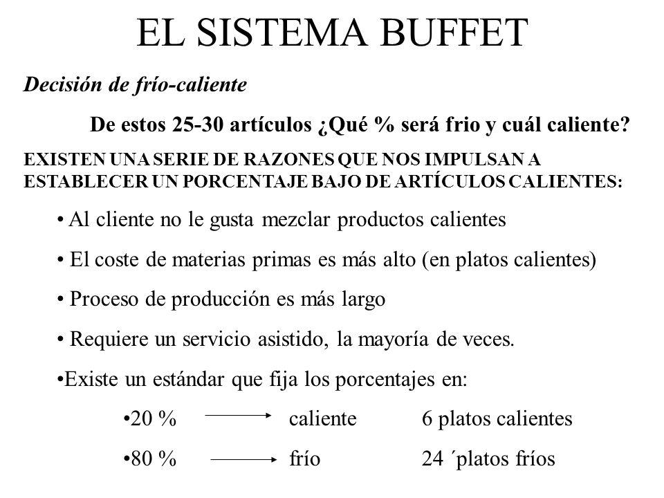 EL SISTEMA BUFFET Decisión de fijo-variable De estos porcentajes 80% y 20%, ¿cuántos serán fijos (en %), y cuántos variables?.
