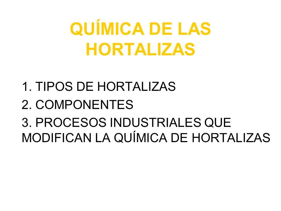 QUÍMICA DE LAS HORTALIZAS 1. TIPOS DE HORTALIZAS 2. COMPONENTES 3. PROCESOS INDUSTRIALES QUE MODIFICAN LA QUÍMICA DE HORTALIZAS