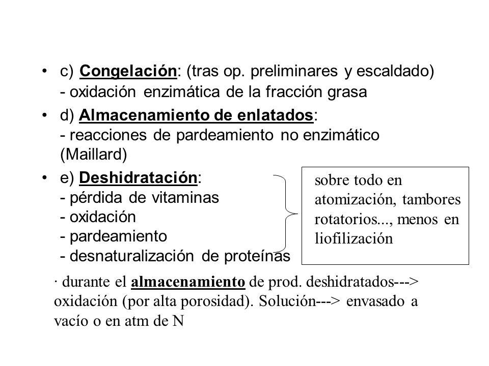 c) Congelación: (tras op. preliminares y escaldado) - oxidación enzimática de la fracción grasa d) Almacenamiento de enlatados: - reacciones de pardea