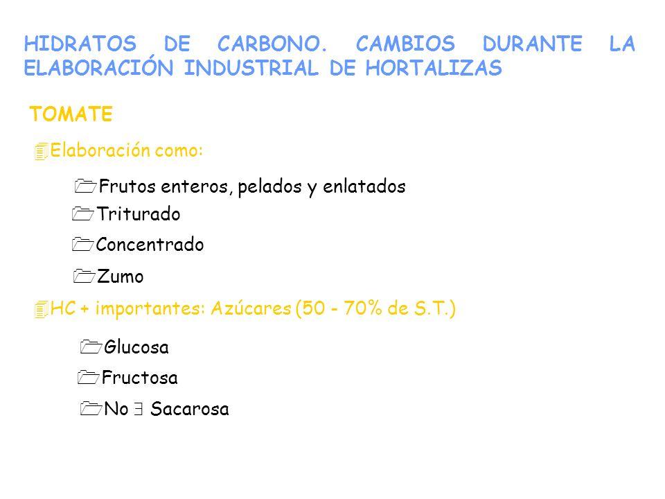 HIDRATOS DE CARBONO. CAMBIOS DURANTE LA ELABORACIÓN INDUSTRIAL DE HORTALIZAS TOMATE 4Elaboración como: 1Frutos enteros, pelados y enlatados 1Triturado
