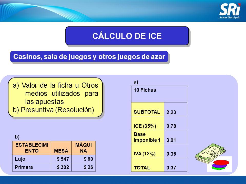 Casinos, sala de juegos y otros juegos de azar a) Valor de la ficha u Otros medios utilizados para las apuestas b) Presuntiva (Resolución) b) ESTABLEC