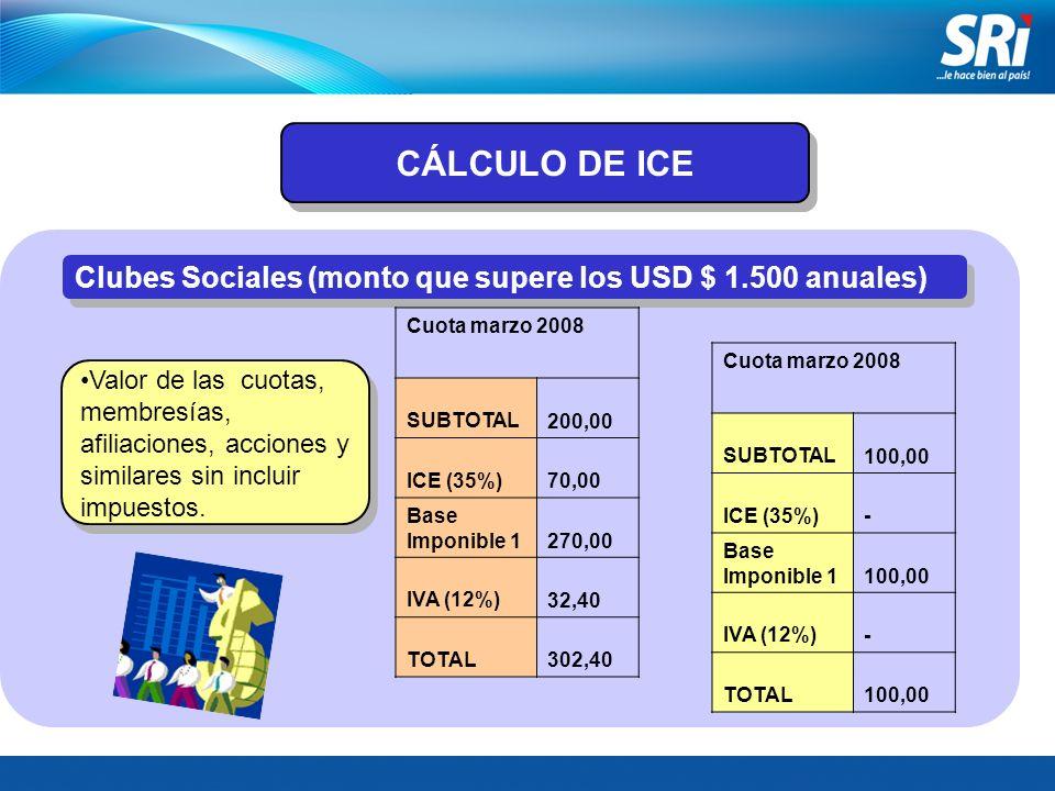 Clubes Sociales (monto que supere los USD $ 1.500 anuales) Valor de las cuotas, membresías, afiliaciones, acciones y similares sin incluir impuestos.