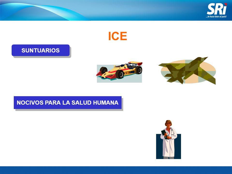 ICE SUNTUARIOS NOCIVOS PARA LA SALUD HUMANA